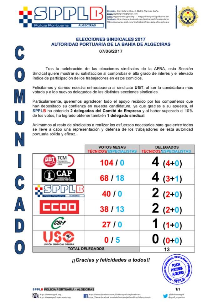 ELECCIONES SINDICALES AUTORIDAD PORTUARIA BAHíA DE ALGECIRAS